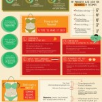Infografic – Building an Unforgettable Resume