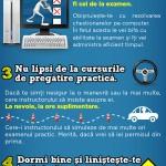 Infografic – 5 lucruri pe care să le știi când vrei să iei permisul auto